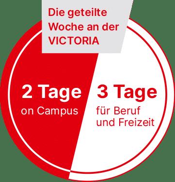 dual-studieren-victoria